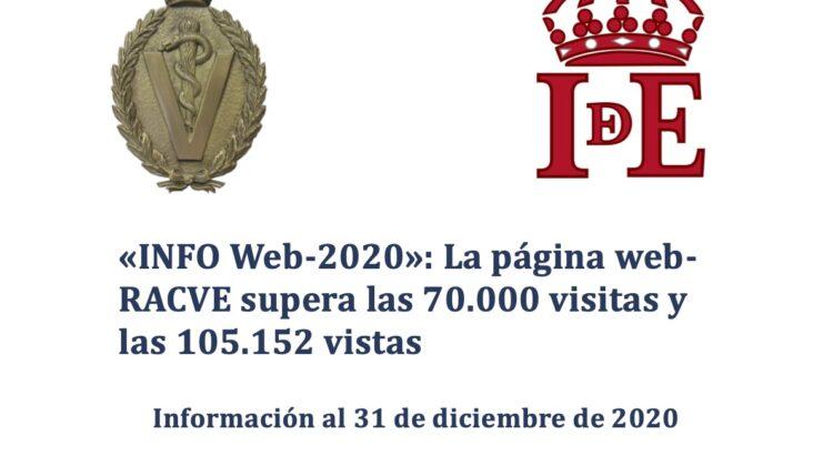 «INFO Web-2020»: La página web- RACVE supera las 70.000 visitas y las 105.152 vistas